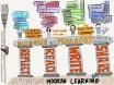 blogging-as-pedagogy